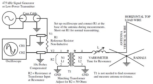 630m Antenna Matching Using Just a Resistor